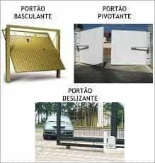 Automatização de portões preço