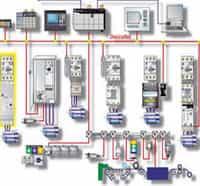 Programa automação industrial