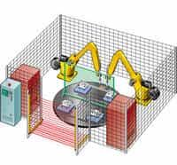 softwares de automação e controle de processos